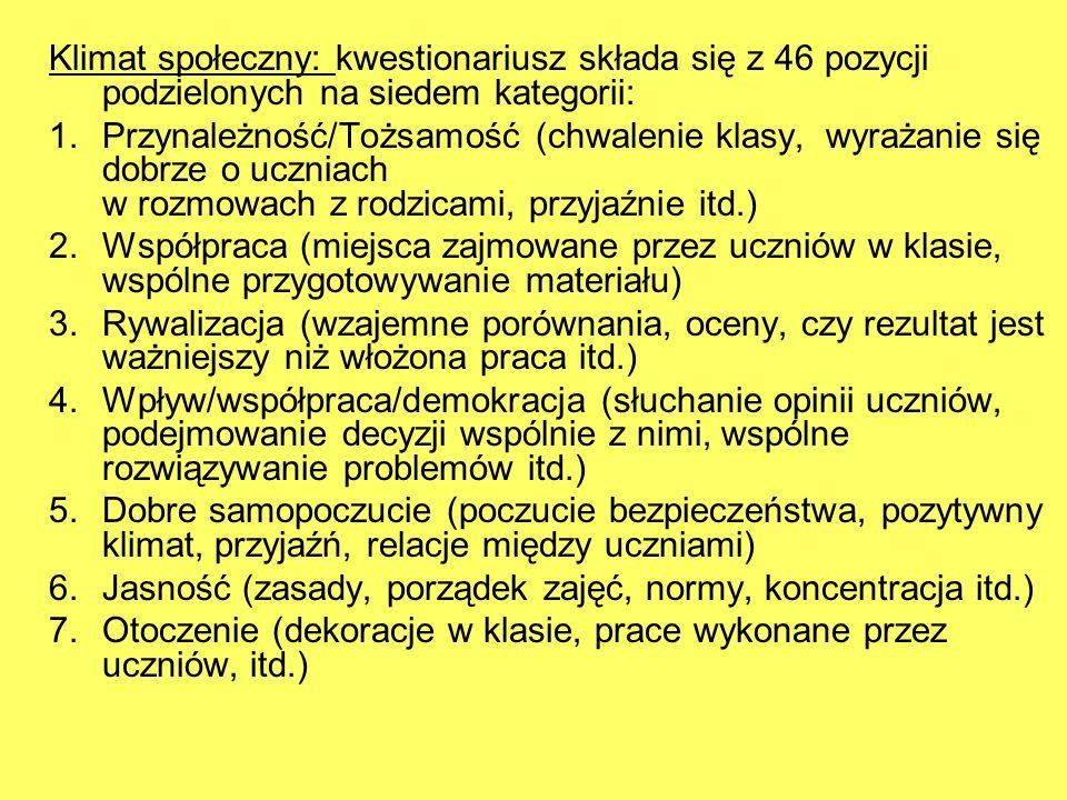 Klimat społeczny: kwestionariusz składa się z 46 pozycji podzielonych na siedem kategorii: 1.Przynależność/Tożsamość (chwalenie klasy, wyrażanie się d