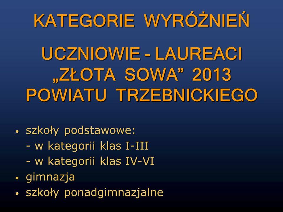 ZŁOTA SOWA 2013 WIOLETTA KRÓLIK Szkoła Podstawowa im.