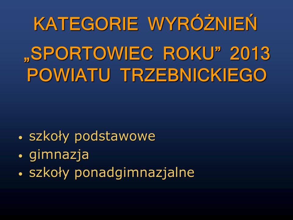 ZŁOTA SOWA 2013 KORNEL WITKOWSKI Powiatowe Gimnazjum Sportowo-Językowe w P owiatowym Z espole S zkół Nr 1 w Trzebnicy kategoria gimnazjum