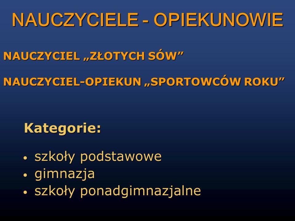 ZŁOTA SOWA 2013 ZŁOTA SOWA 2013 KAROLINA ZAZULCZAK Gimnazjum Gimnazjum im.