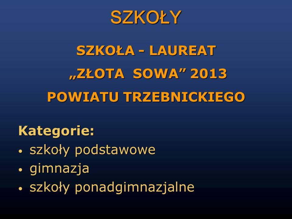 kategoria gimnazjum UCZNIOWIE - LAUREACI SPORTOWIEC ROKU 2013 POWIATU TRZEBNICKIEGO