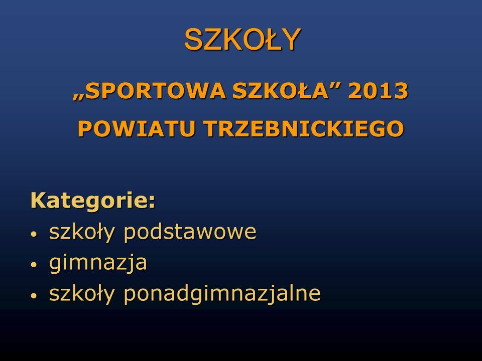 UCZNIOWIE - LAUREACI ZŁOTA SOWA 2013 kategoria szkoła podstawowa klasy I-III