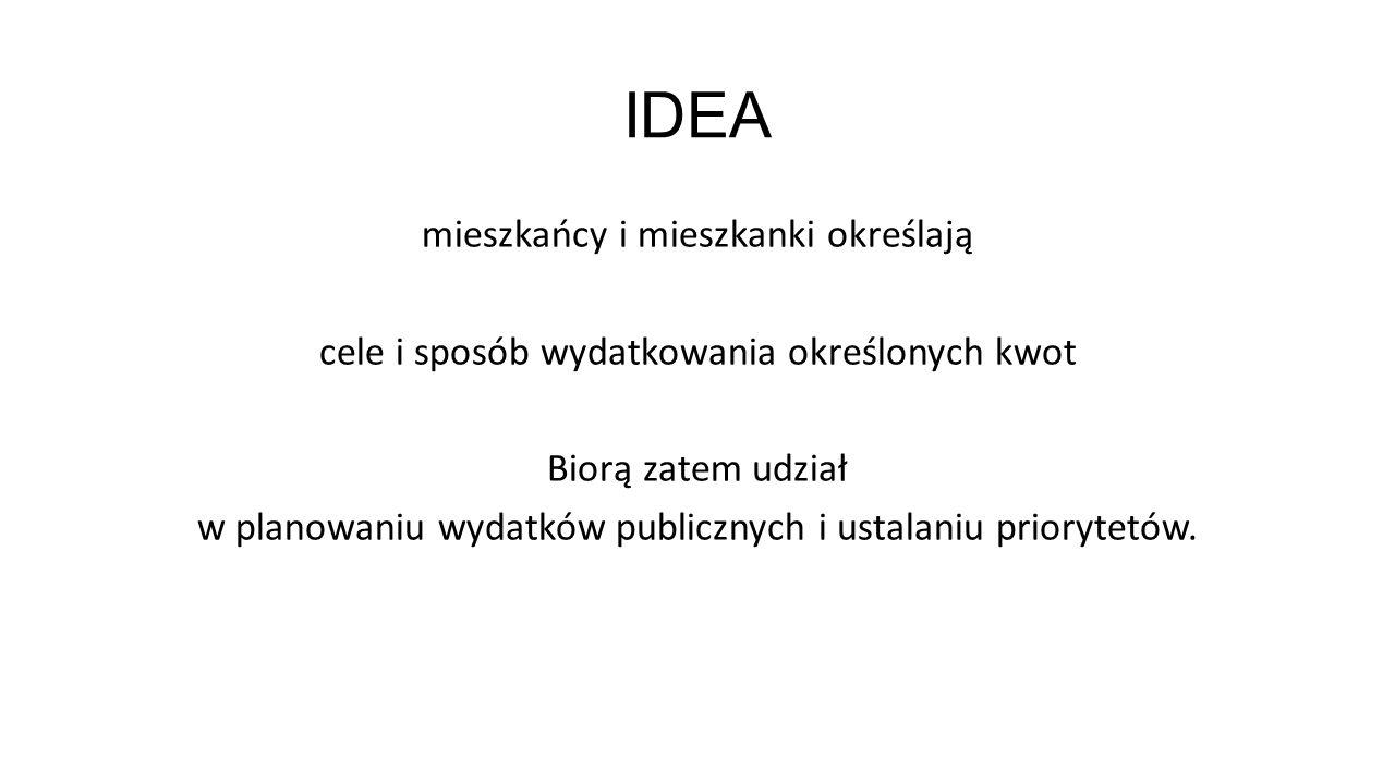 IDEA mieszkańcy i mieszkanki określają cele i sposób wydatkowania określonych kwot Biorą zatem udział w planowaniu wydatków publicznych i ustalaniu priorytetów.