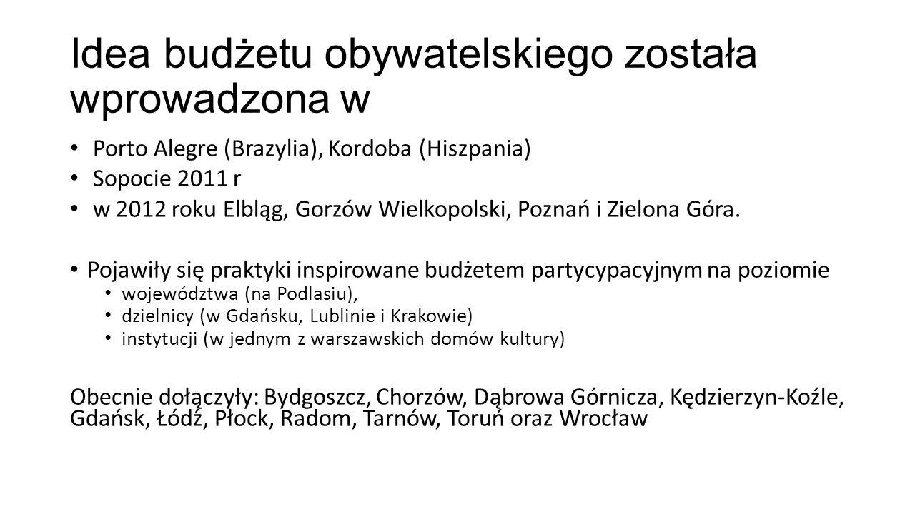 Idea budżetu obywatelskiego została wprowadzona w Porto Alegre (Brazylia), Kordoba (Hiszpania) Sopocie 2011 r w 2012 roku Elbląg, Gorzów Wielkopolski, Poznań i Zielona Góra.