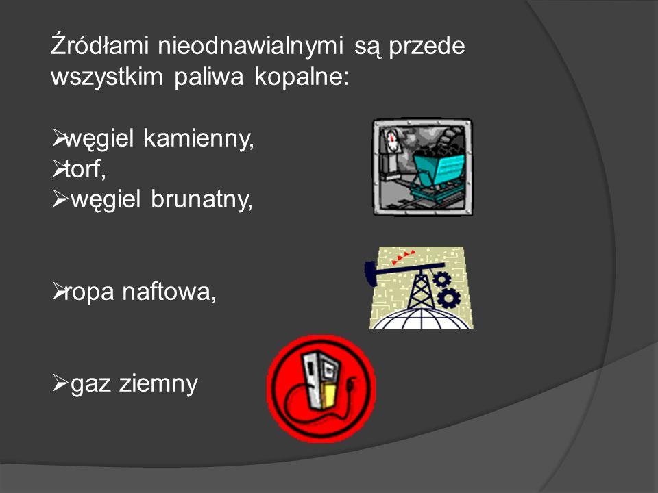 w Zagłębiu Pomorskim: (Kamień Pomorski, Wolin) na szelfie, na północ od przylądka Rozewie, z platformy wiertniczej spod dna Bałtyku w karpackim zagłębiu roponośnym (Jasło, Krosno, Gorlice, złoża są na wyczerpaniu) w Barnówku, k.