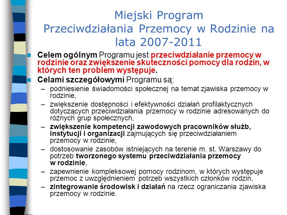 działania operacyjne Zespół interdyscyplinarny - strategia, lobbing… BIURO POLITYKI SPOŁECZNEJ URZĘDU M.ST.