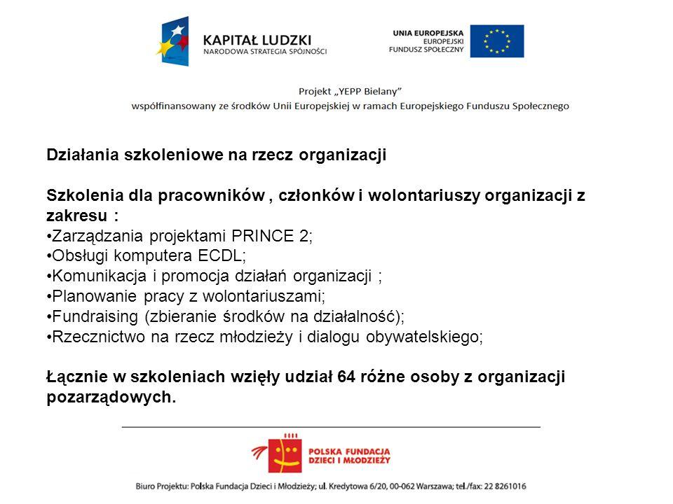 Działania szkoleniowe na rzecz organizacji Szkolenia dla pracowników, członków i wolontariuszy organizacji z zakresu : Zarządzania projektami PRINCE 2
