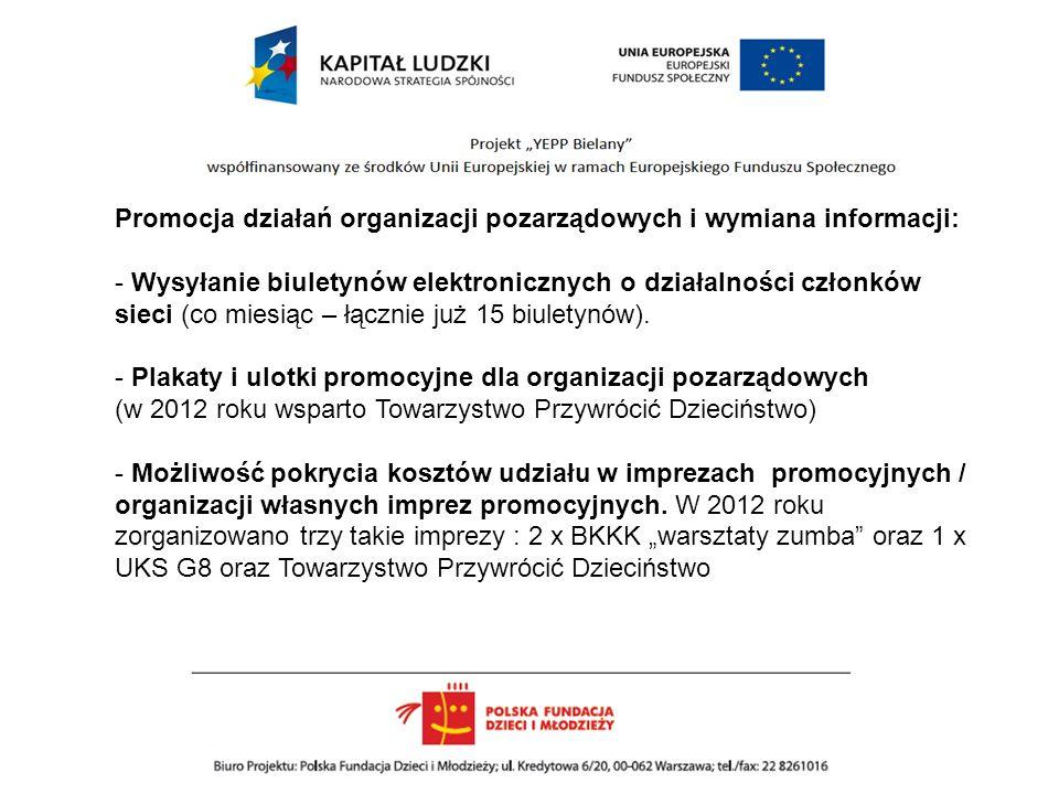 Promocja działań organizacji pozarządowych i wymiana informacji: - Wysyłanie biuletynów elektronicznych o działalności członków sieci (co miesiąc – łą