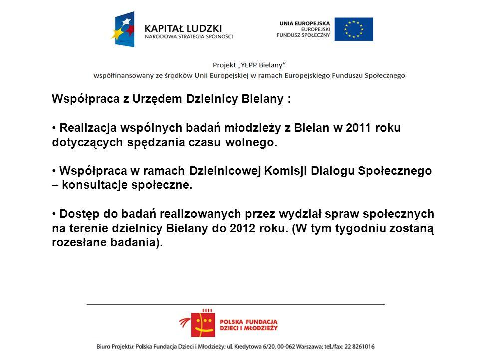 Współpraca z Urzędem Dzielnicy Bielany : Realizacja wspólnych badań młodzieży z Bielan w 2011 roku dotyczących spędzania czasu wolnego. Współpraca w r