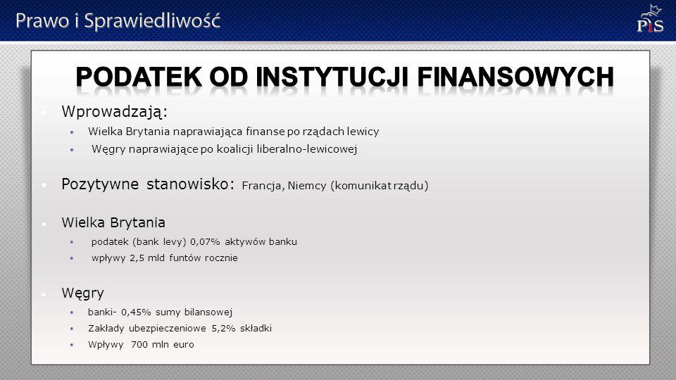 Wprowadzają: Wielka Brytania naprawiająca finanse po rządach lewicy Węgry naprawiające po koalicji liberalno-lewicowej Pozytywne stanowisko: Francja, Niemcy (komunikat rządu) Wielka Brytania podatek (bank levy) 0,07% aktywów banku wpływy 2,5 mld funtów rocznie Węgry banki- 0,45% sumy bilansowej Zakłady ubezpieczeniowe 5,2% składki Wpływy 700 mln euro