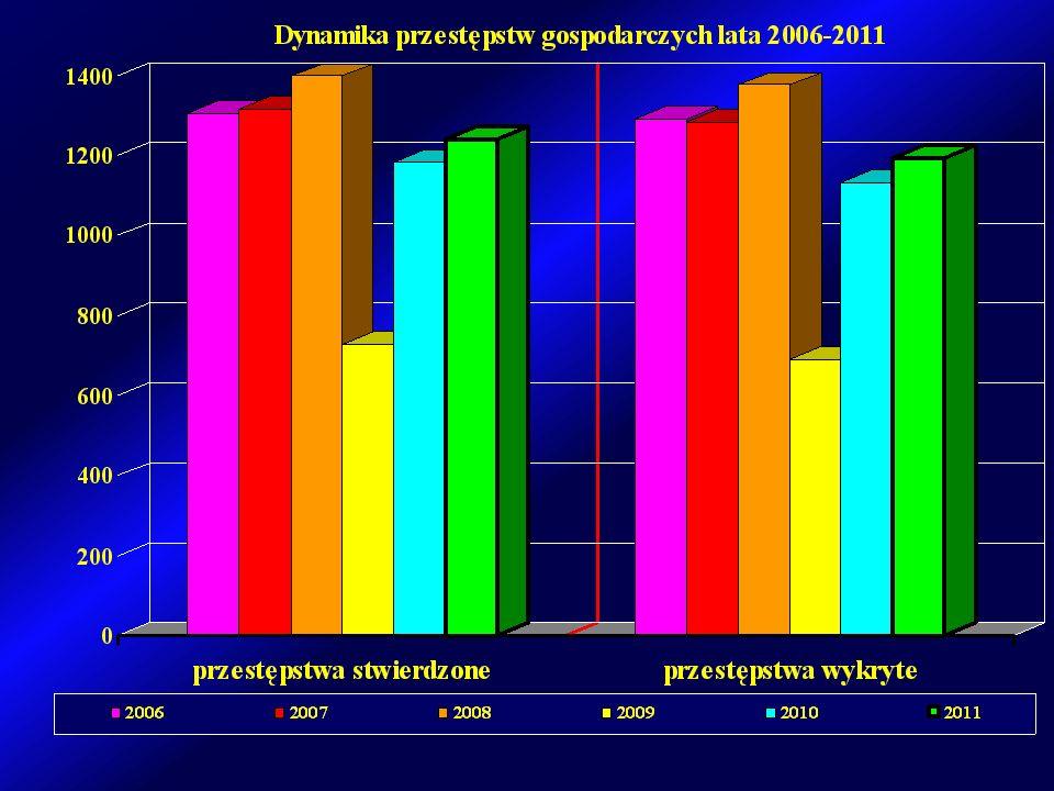 Projekt: Meritum Sp.z o.o. Chrzanów ul.