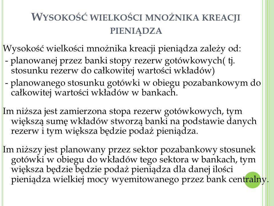 W YSOKOŚĆ WIELKOŚCI MNOŻNIKA KREACJI PIENIĄDZA Wysokość wielkości mnożnika kreacji pieniądza zależy od: - planowanej przez banki stopy rezerw gotówkow