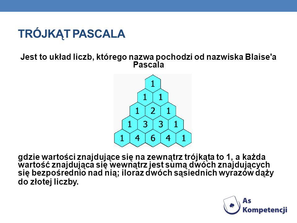 TRÓJKĄT PASCALA Jest to układ liczb, którego nazwa pochodzi od nazwiska Blaise a Pascala gdzie wartości znajdujące się na zewnątrz trójkąta to 1, a każda wartość znajdująca się wewnątrz jest sumą dwóch znajdujących się bezpośrednio nad nią; iloraz dwóch sąsiednich wyrazów dąży do złotej liczby.