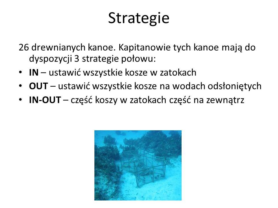 Strategie 26 drewnianych kanoe. Kapitanowie tych kanoe mają do dyspozycji 3 strategie połowu: IN – ustawić wszystkie kosze w zatokach OUT – ustawić ws
