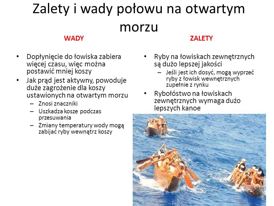 Zalety i wady połowu na otwartym morzu WADY Dopłynięcie do łowiska zabiera więcej czasu, więc można postawić mniej koszy Jak prąd jest aktywny, powodu