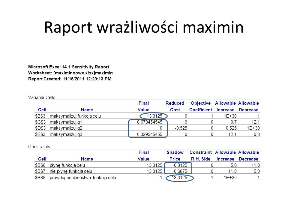 Raport wrażliwości maximin Microsoft Excel 14.1 Sensitivity Report Worksheet: [maximinnowe.xlsx]maximin Report Created: 11/16/2011 12:20:13 PM Variabl