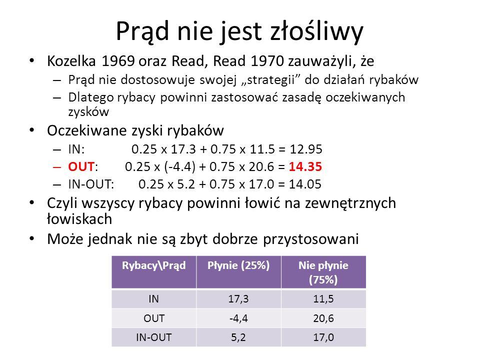 Prąd nie jest złośliwy Kozelka 1969 oraz Read, Read 1970 zauważyli, że – Prąd nie dostosowuje swojej strategii do działań rybaków – Dlatego rybacy pow
