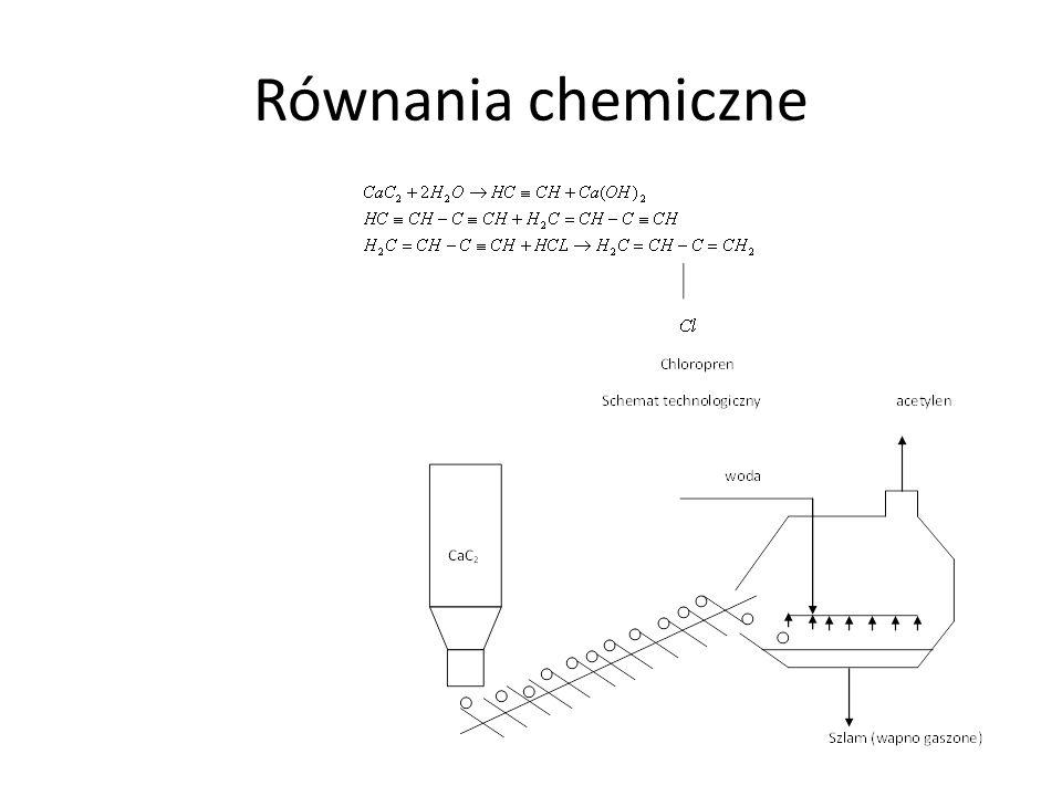 Równania chemiczne