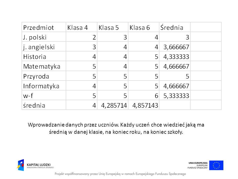 Miejsca dziesiętne Waluta np. PLN – polski złoty