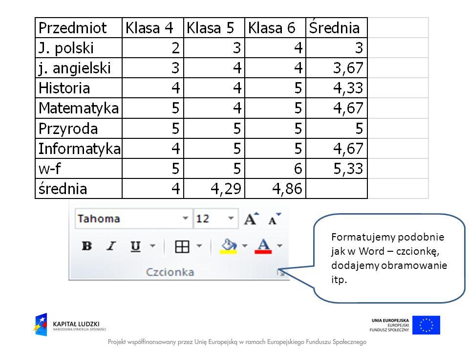 W podobny sposób możemy przedstawiać graficznie wyniki naszej pracy w Open Office lub innym programami graficznym.