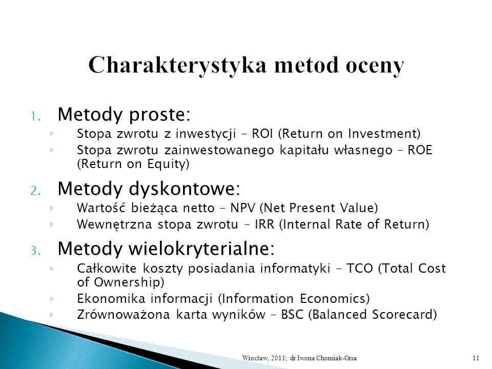 1. Metody proste: Stopa zwrotu z inwestycji – ROI (Return on Investment) Stopa zwrotu zainwestowanego kapitału własnego – ROE (Return on Equity) 2. Me