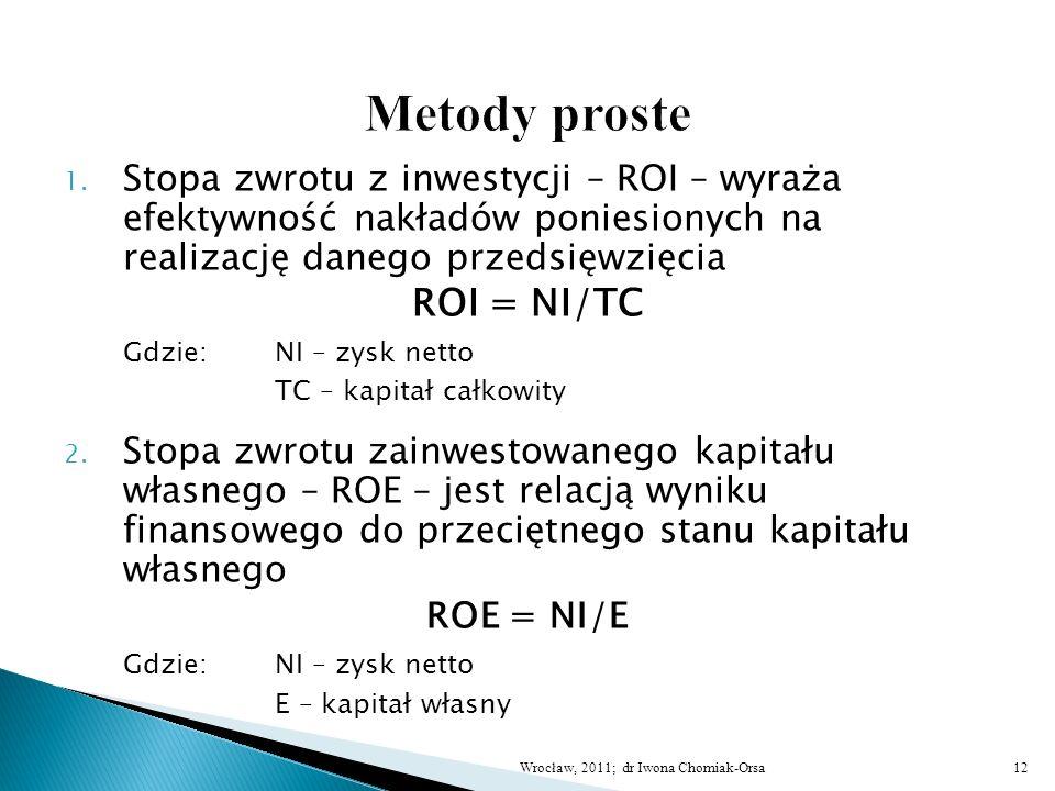1. Stopa zwrotu z inwestycji – ROI – wyraża efektywność nakładów poniesionych na realizację danego przedsięwzięcia ROI = NI/TC Gdzie: NI – zysk netto