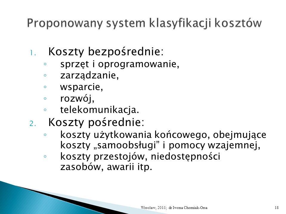 1. Koszty bezpośrednie: sprzęt i oprogramowanie, zarządzanie, wsparcie, rozwój, telekomunikacja. 2. Koszty pośrednie: koszty użytkowania końcowego, ob