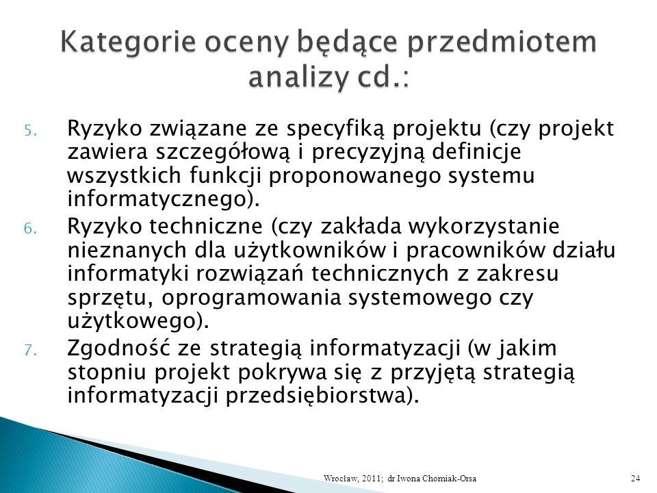 5. Ryzyko związane ze specyfiką projektu (czy projekt zawiera szczegółową i precyzyjną definicje wszystkich funkcji proponowanego systemu informatyczn