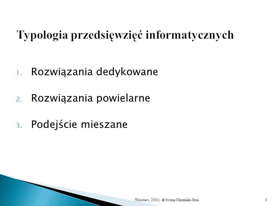 1. Rozwiązania dedykowane 2. Rozwiązania powielarne 3. Podejście mieszane 3Wrocław, 2011; dr Iwona Chomiak-Orsa