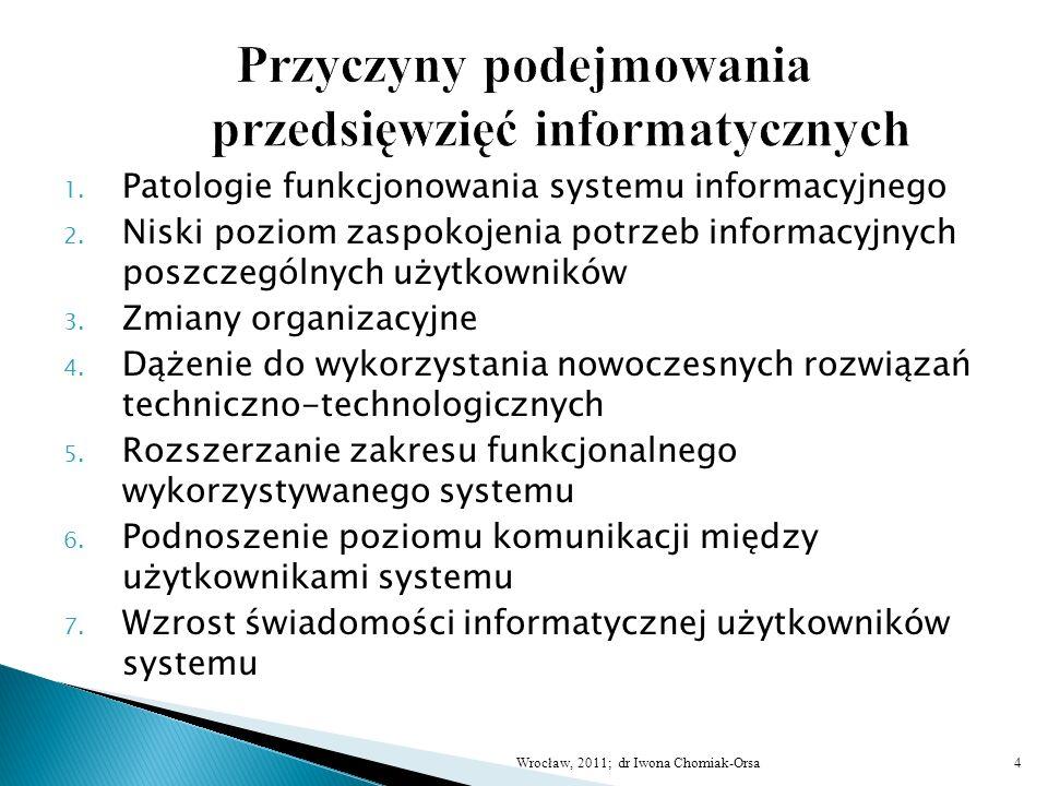 1. Patologie funkcjonowania systemu informacyjnego 2. Niski poziom zaspokojenia potrzeb informacyjnych poszczególnych użytkowników 3. Zmiany organizac