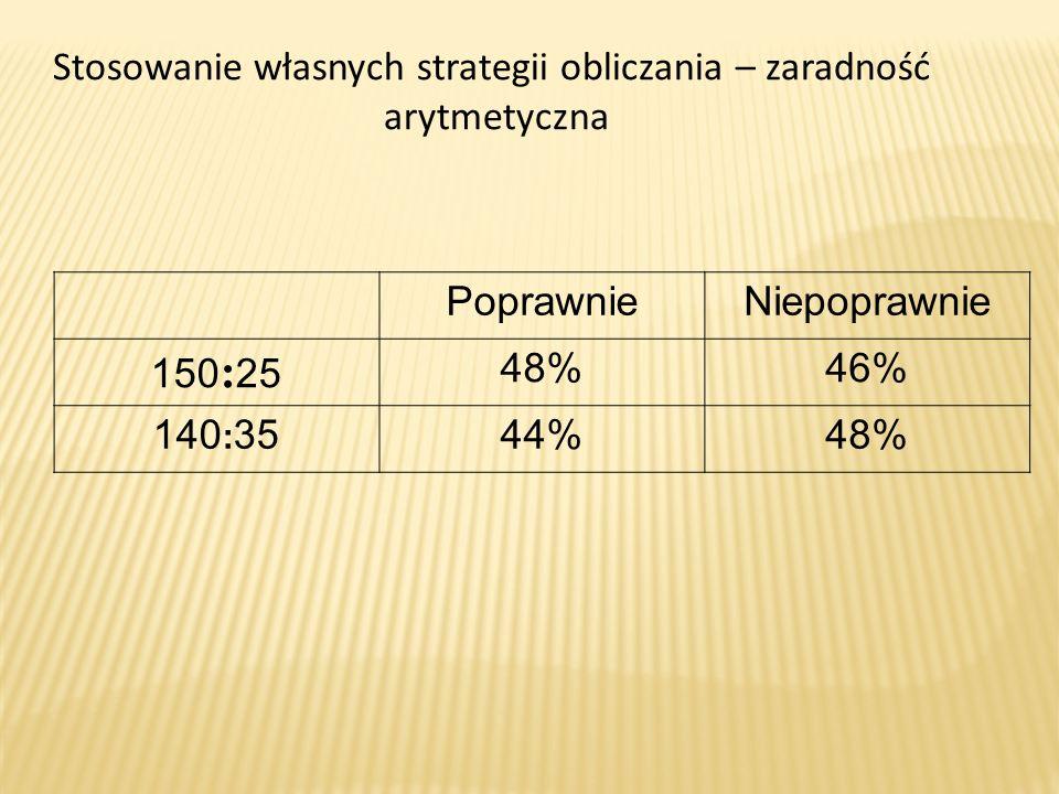 PoprawnieNiepoprawnie 150 : 25 48%46% 140 : 3544%48% Stosowanie własnych strategii obliczania – zaradność arytmetyczna