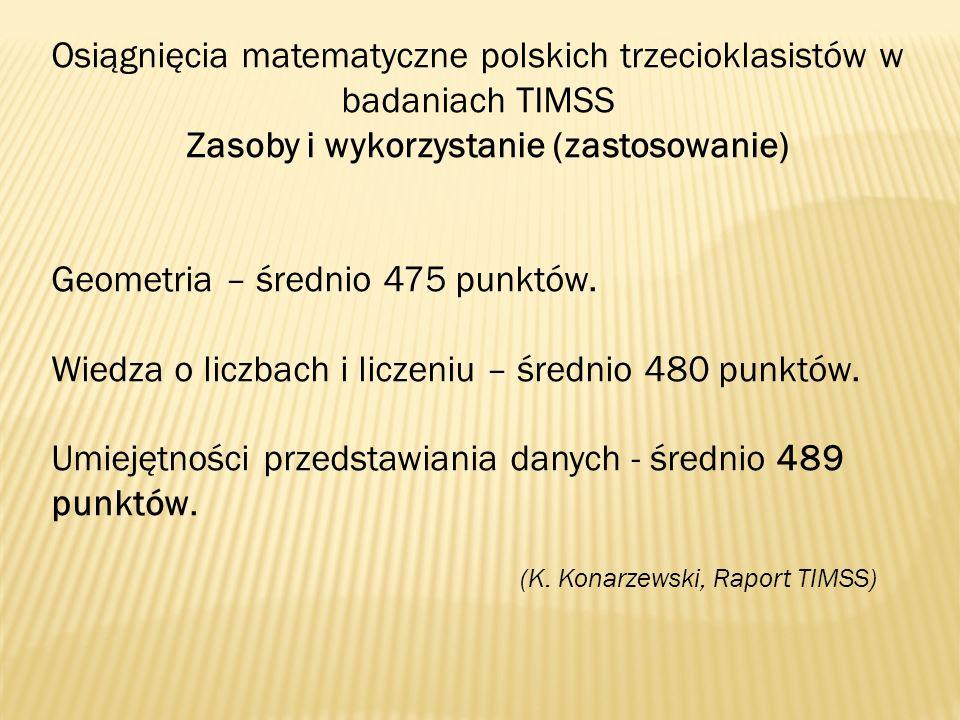 Zasoby matematyczne uczniów polskich (TIMSS 2011) Średnia ogólna miejsce w rankingu 481 34 Treści szkolnych programów miejsce w rankingu 35 Przedstawianie danych miejsce w rankingu (treści pozaszkolne) 489 30