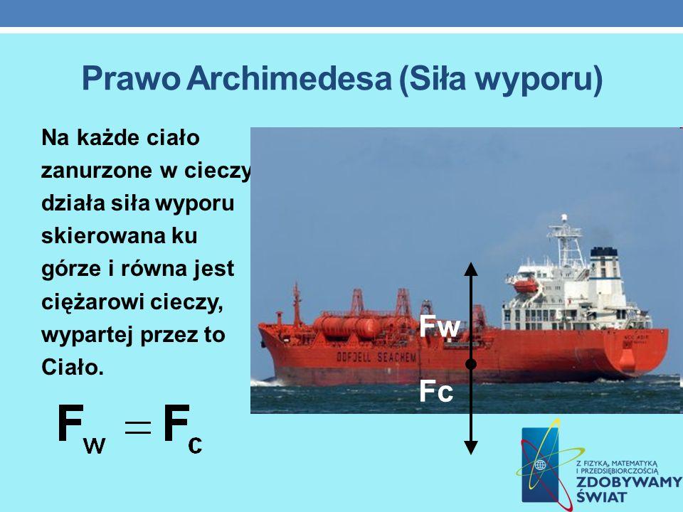 Prawo Archimedesa (Siła wyporu) Na każde ciało zanurzone w cieczy działa siła wyporu skierowana ku górze i równa jest ciężarowi cieczy, wypartej przez