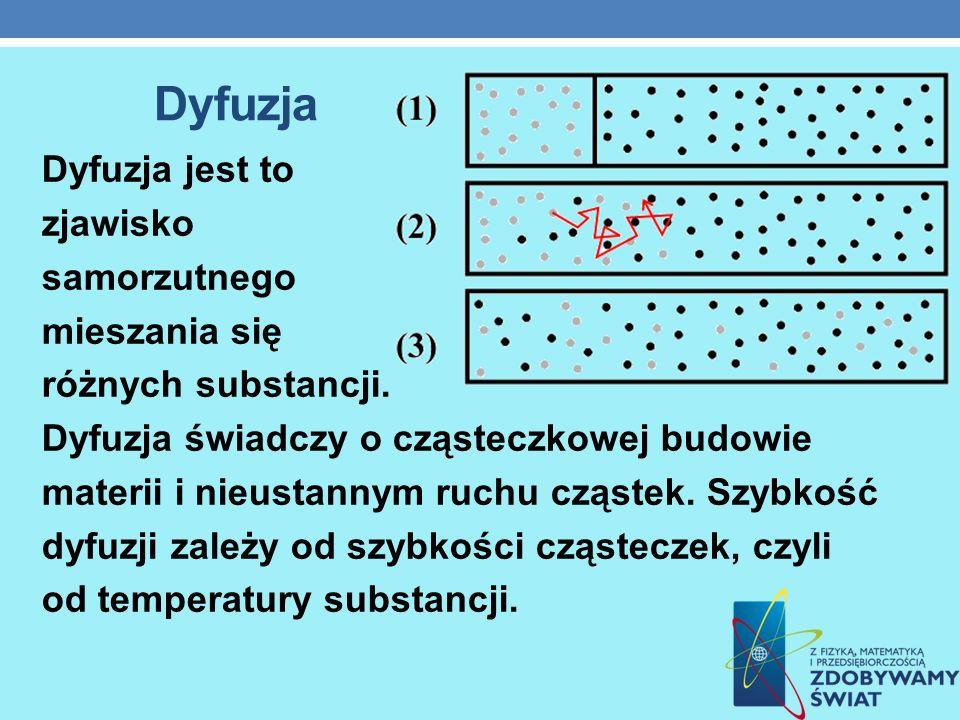 Dyfuzja Dyfuzja jest to zjawisko samorzutnego mieszania się różnych substancji. Dyfuzja świadczy o cząsteczkowej budowie materii i nieustannym ruchu c