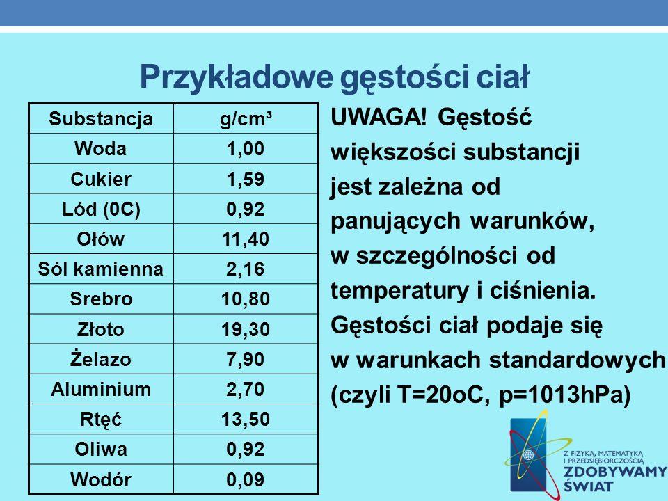 Przykładowe gęstości ciał UWAGA! Gęstość większości substancji jest zależna od panujących warunków, w szczególności od temperatury i ciśnienia. Gęstoś