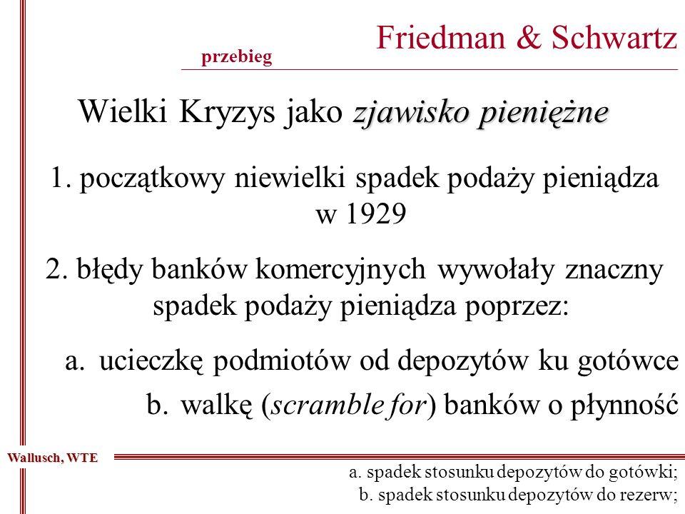 zjawisko pieniężne Wielki Kryzys jako zjawisko pieniężne Friedman & Schwartz _________________________________________________________________________