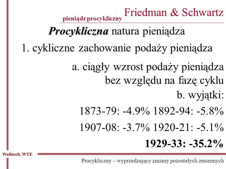 Procykliczna Procykliczna natura pieniądza Friedman & Schwartz _______________________________________________________________________________________