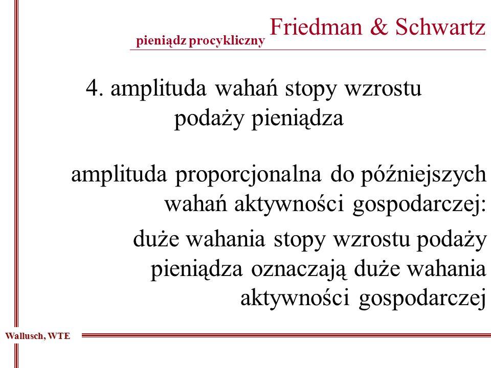 Friedman & Schwartz _______________________________________________________________________________________ 4. amplituda wahań stopy wzrostu podaży pi