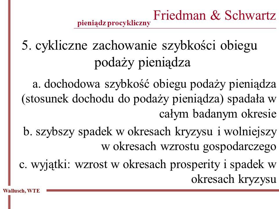 Friedman & Schwartz _______________________________________________________________________________________ 5. cykliczne zachowanie szybkości obiegu p