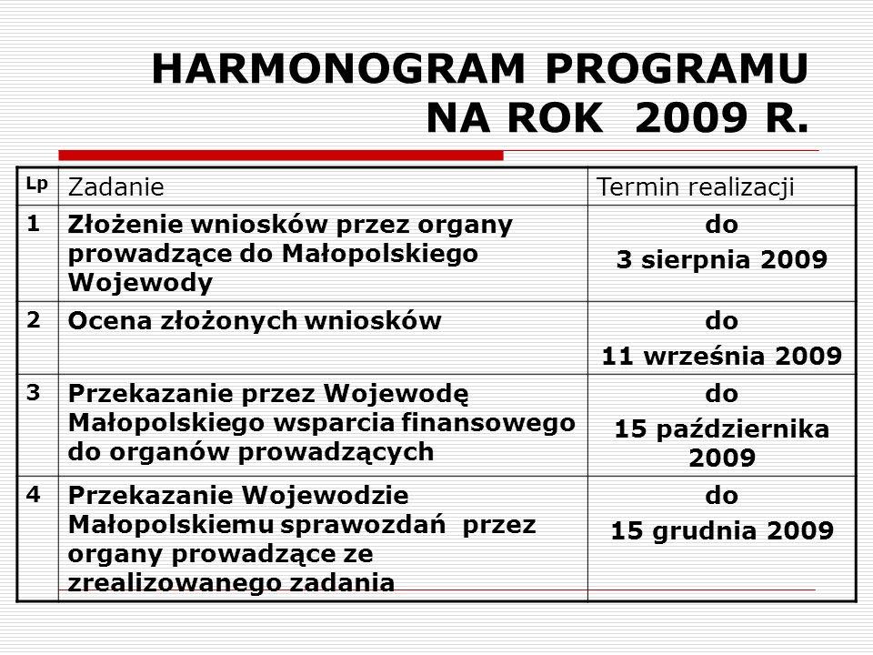 HARMONOGRAM PROGRAMU NA ROK 2009 R.