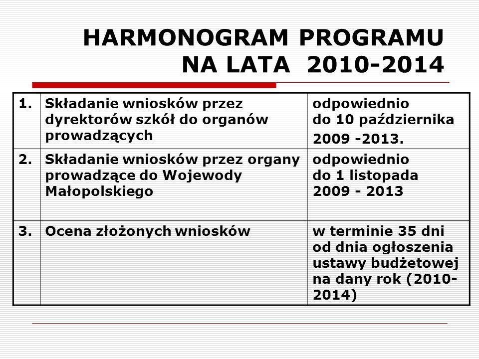 HARMONOGRAM PROGRAMU NA LATA 2010-2014 1.Składanie wniosków przez dyrektorów szkół do organów prowadzących odpowiednio do 10 października 2009 -2013.