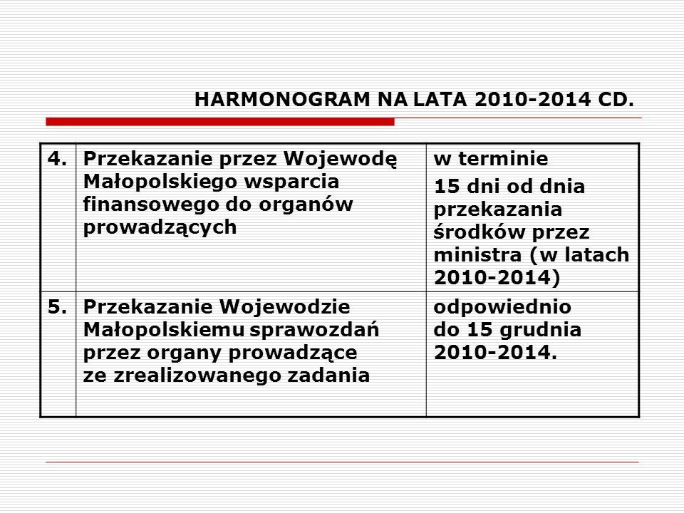 HARMONOGRAM NA LATA 2010-2014 CD.