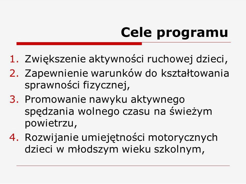Cele programu 1.Zwiększenie aktywności ruchowej dzieci, 2.Zapewnienie warunków do kształtowania sprawności fizycznej, 3.Promowanie nawyku aktywnego spędzania wolnego czasu na świeżym powietrzu, 4.Rozwijanie umiejętności motorycznych dzieci w młodszym wieku szkolnym,