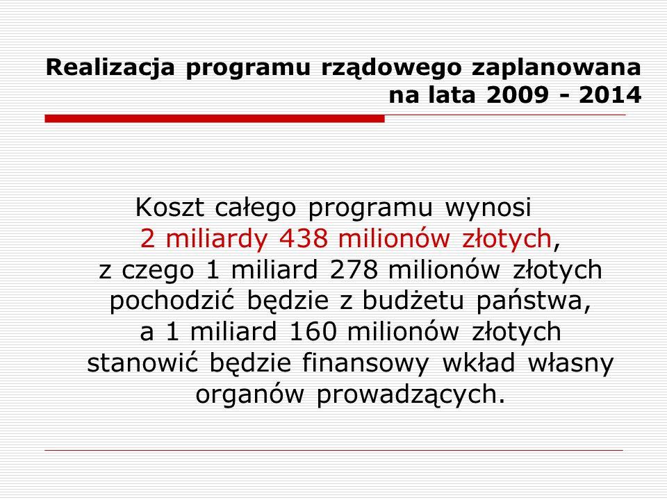Realizacja programu rządowego zaplanowana na lata 2009 - 2014 Koszt całego programu wynosi 2 miliardy 438 milionów złotych, z czego 1 miliard 278 milionów złotych pochodzić będzie z budżetu państwa, a 1 miliard 160 milionów złotych stanowić będzie finansowy wkład własny organów prowadzących.