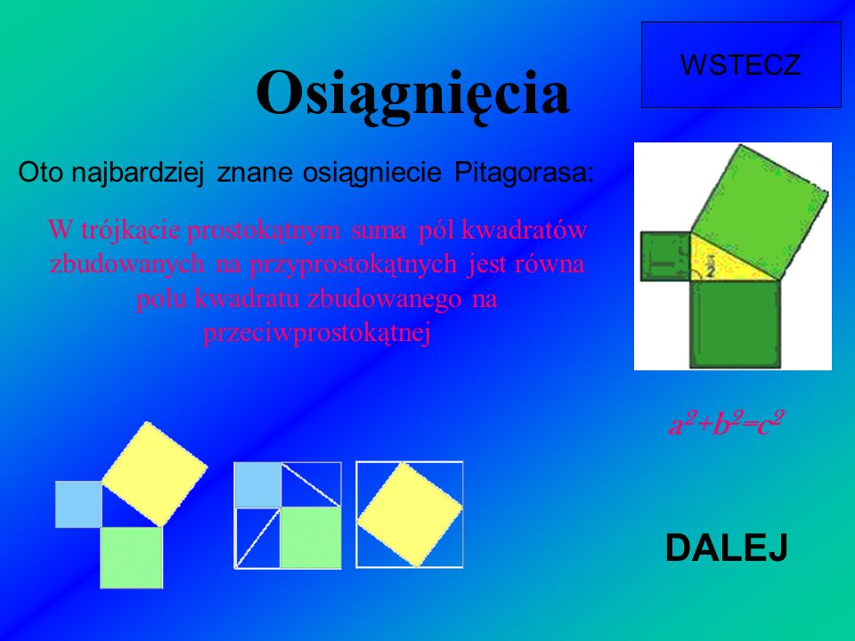Osiągnięcia WSTECZ W trójkącie prostokątnym suma pól kwadratów zbudowanych na przyprostokątnych jest równa polu kwadratu zbudowanego na przeciwprostokątnej a 2 +b 2 =c 2 Oto najbardziej znane osiągniecie Pitagorasa: DALEJ