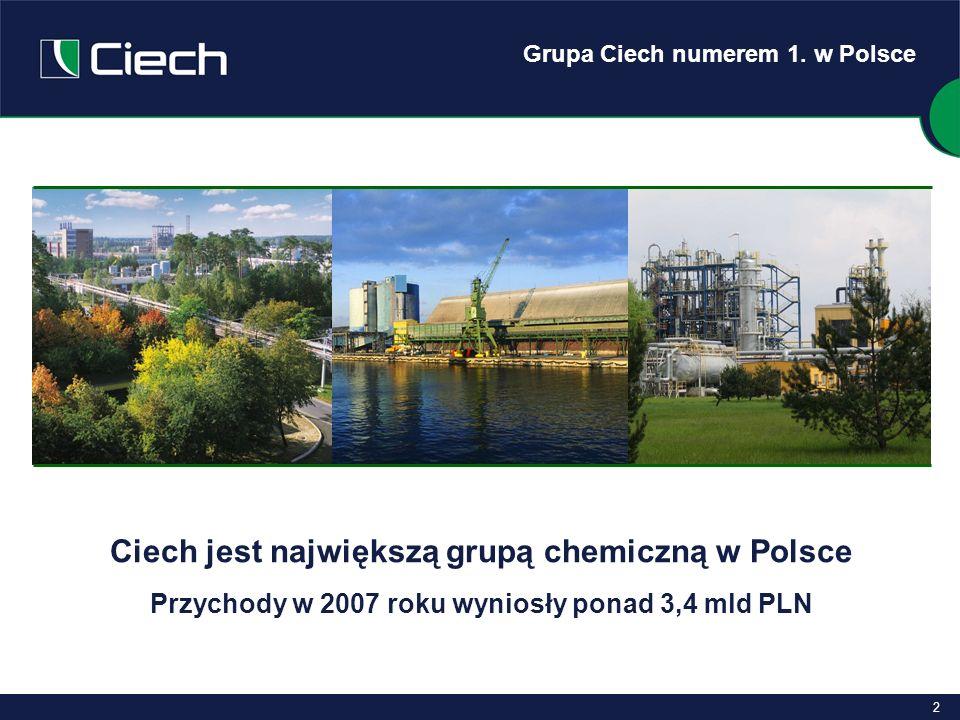 2 Ciech jest największą grupą chemiczną w Polsce Przychody w 2007 roku wyniosły ponad 3,4 mld PLN Grupa Ciech numerem 1. w Polsce