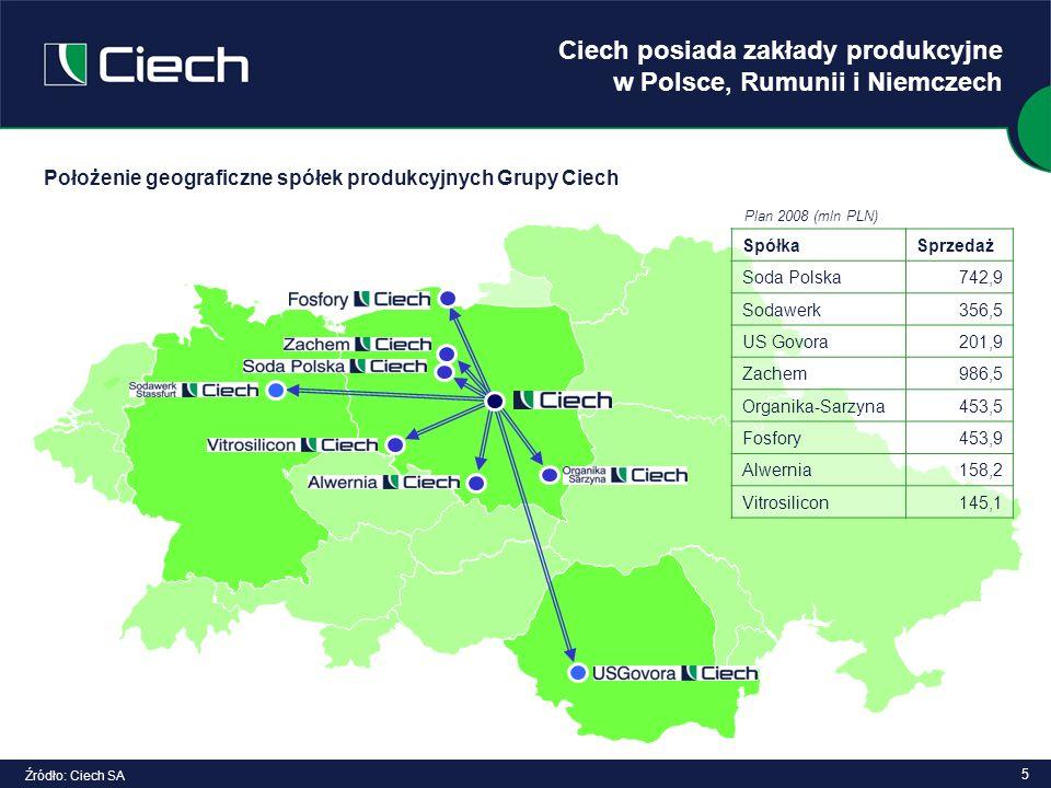 5 Położenie geograficzne spółek produkcyjnych Grupy Ciech Ciech posiada zakłady produkcyjne w Polsce, Rumunii i Niemczech SpółkaSprzedaż Soda Polska74