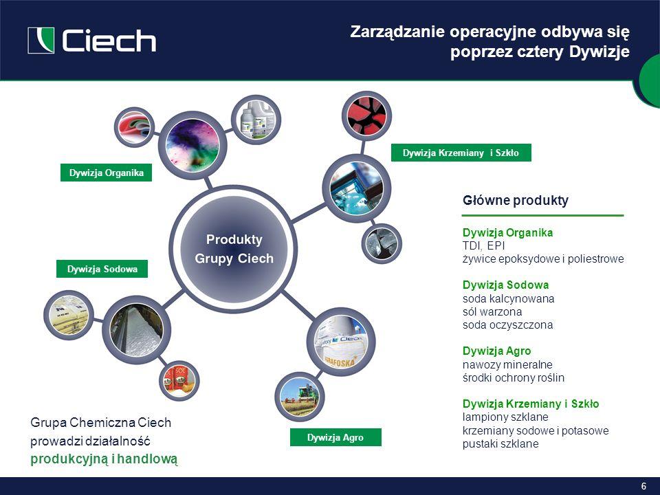 7 Źródła przewag konkurencyjnych Grupy Ciech Silna pozycja regionalna Grupy Wyjście z akwizycjami poza kraj po umocnieniu pozycji konkurencyjnej w Polsce Koncentracja akwizycji zagranicznych w regionie Kompetencje produkcyjne i sprzedażowe Zdywersyfikowany portfel produktowy Znajomość potrzeb regionalnych branż Silne relacje z klientami Renomowana i silna marka Zróżnicowane strategie konkurowania w poszczególnych dywizjach DywizjaPodejście konkurencyjne Dobra pozycja kosztowa Producent nr 2 w Europie Dominacja na wybranych rynkach Renta geograficzna Soda Krzemiany i Szkło Organika Agro Pełna oferta produktów chemicznych dla rolnictwa Sprawny system dystrybucji w kraju Znajomość potrzeb lokalnych klientów Pozycja lidera w segmentach niszowych Korzystna pozycja kosztowa Znajomość specyfiki rynku lokalnego Silna pozycja w Polsce