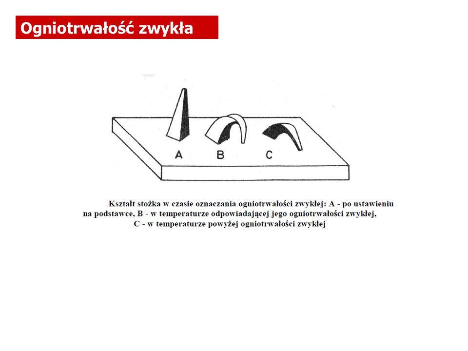 Porcelana Wyrób ceramiki klasycznej (właściwej) Tworzywo o określonym kształcie uzyskiwane przez wypalenie lub spiekanie surowców ilastych lub mas plastycznych zawierających surowiec ilasty jako środek spajający Wyrób o czerepie spieczonym Otrzymywany z mas ceramicznych przez ogrzanie do wysokiej temperatury aż do spieczenia (zagęszczenia przy udziale fazy ciekłej) ich składników Odznacza się litym przełamem i małą porowatością Może być produkowany z mas, dla których przedział między temperaturą spiekania i mięknięcia jest dostatecznie duży (po przekroczeniu temp.