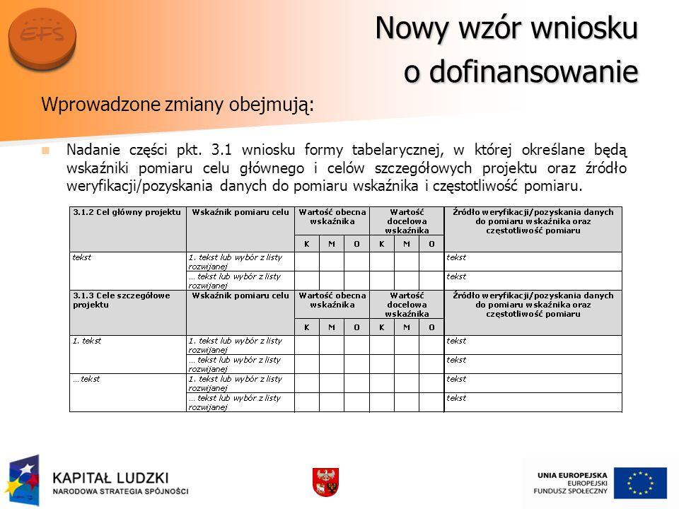 Nowy wzór wniosku o dofinansowanie Wprowadzone zmiany obejmują: Nadanie części pkt.